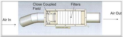Il filtro AirManager