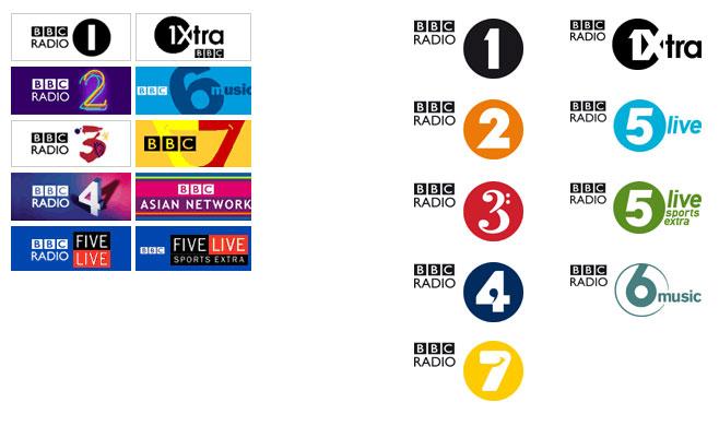 I canali di BBC Radio