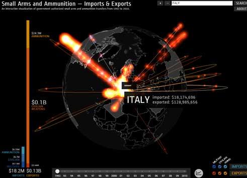 Mappa mondiale interattiva del commercio di armi leggere e munizioni