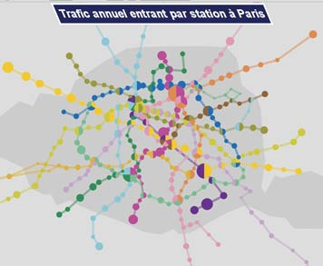 open-data-metropolitana-di-Parigi