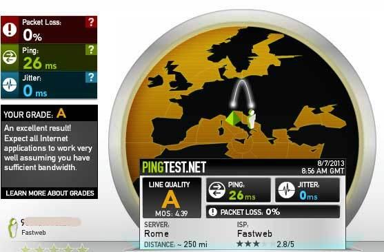 ping-test-fastweb