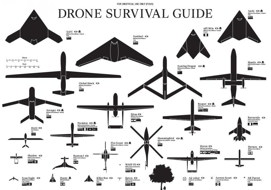 drone survival guide_2
