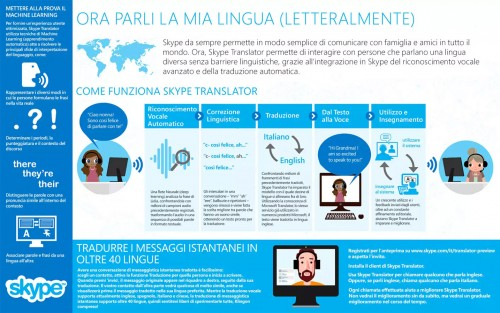 Skype-T-Infografica-ITA